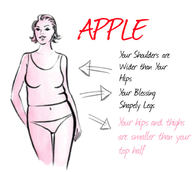 How To Dress An Apple Body Shape – The Philly Bra Lady